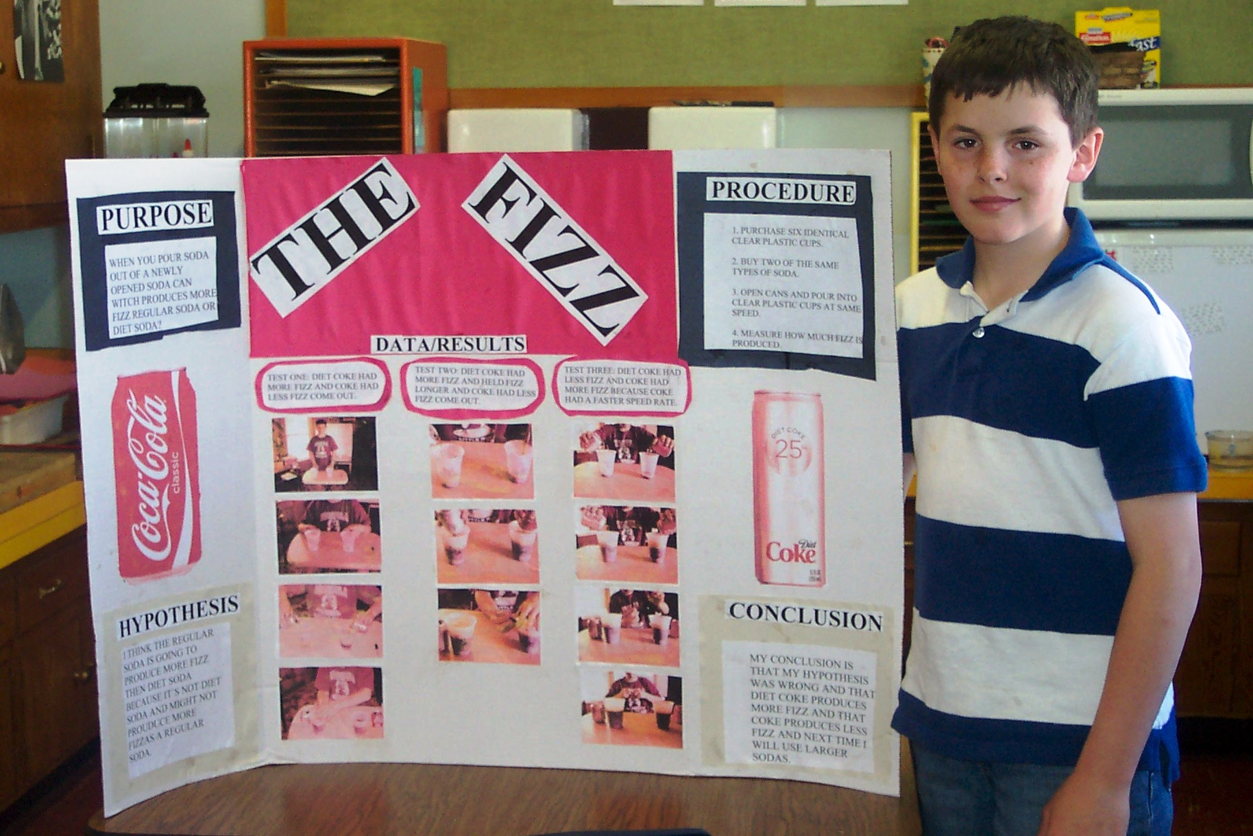 Science Fair Central | Reflective Creations